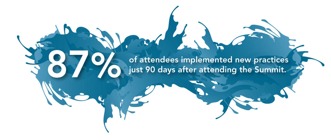 Eighty-seven percent of attendees implemented new practices just 90 days after attending the Executive Leadership Summit.  AORN Executive Leadership Summit in New Orleans, March 24-27, 2018.